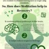meditation_overcome_addiction_Image